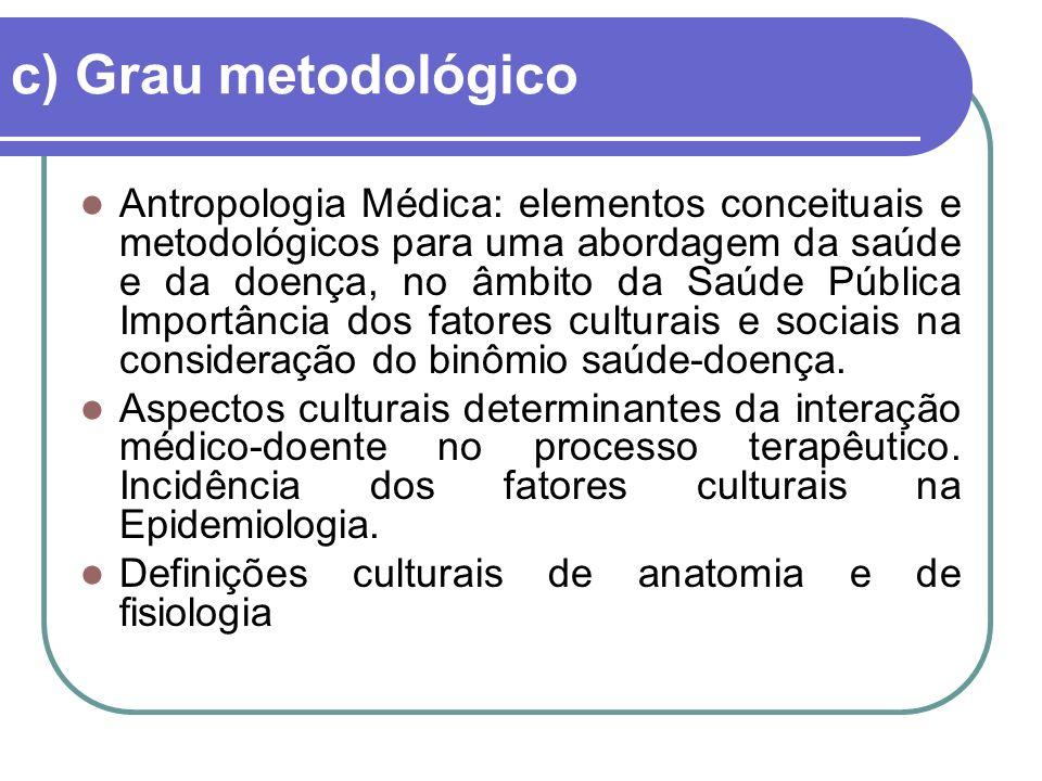 c) Grau metodológico