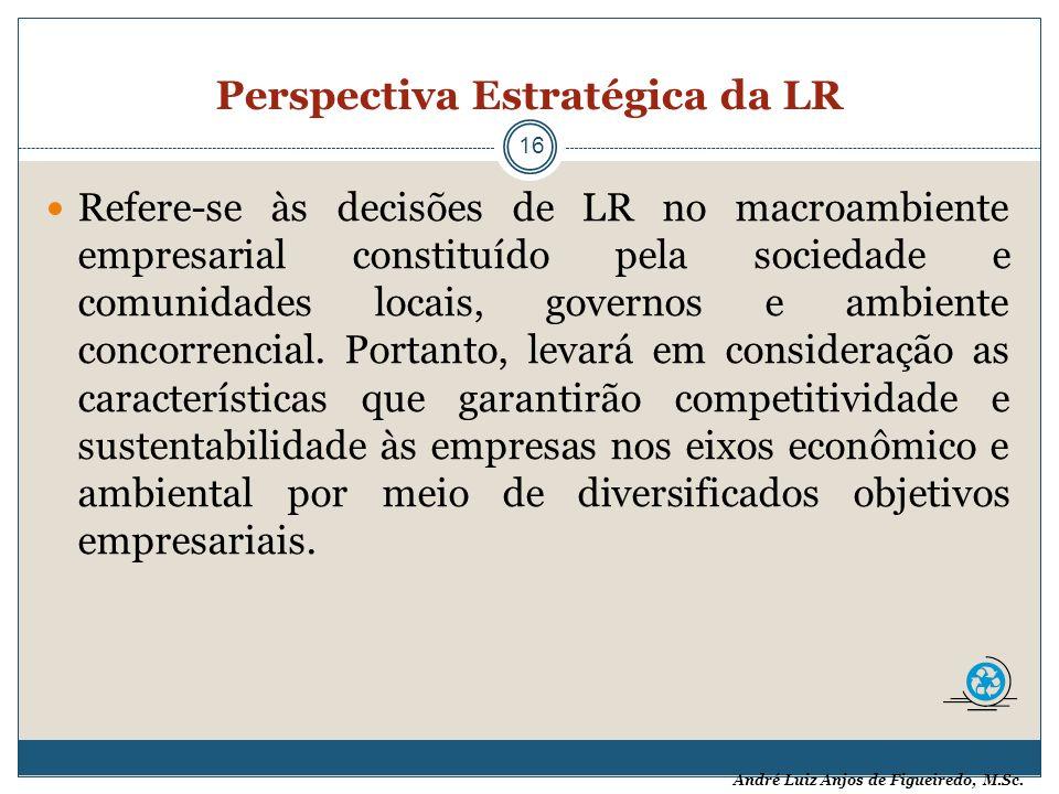 Perspectiva Estratégica da LR