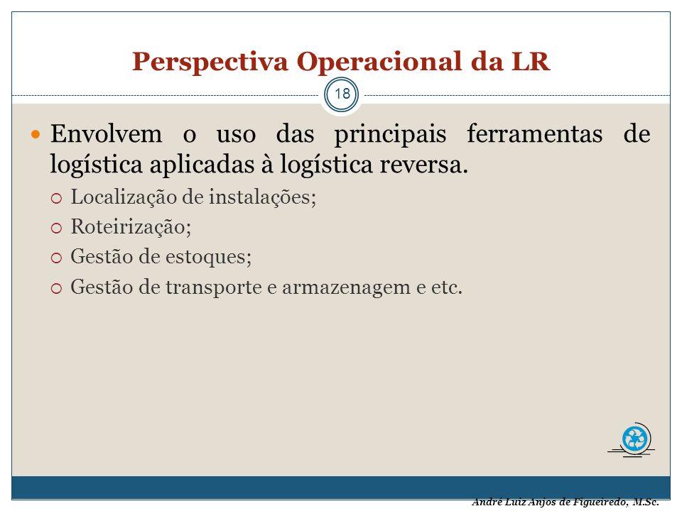 Perspectiva Operacional da LR