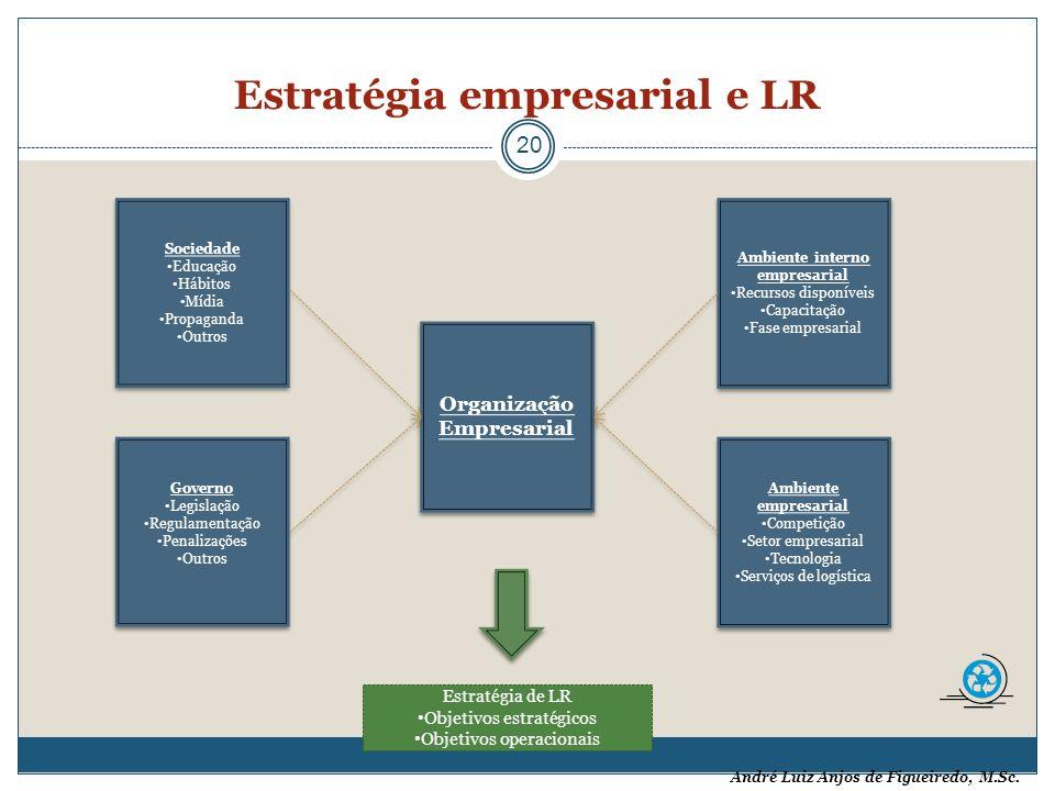 Estratégia empresarial e LR
