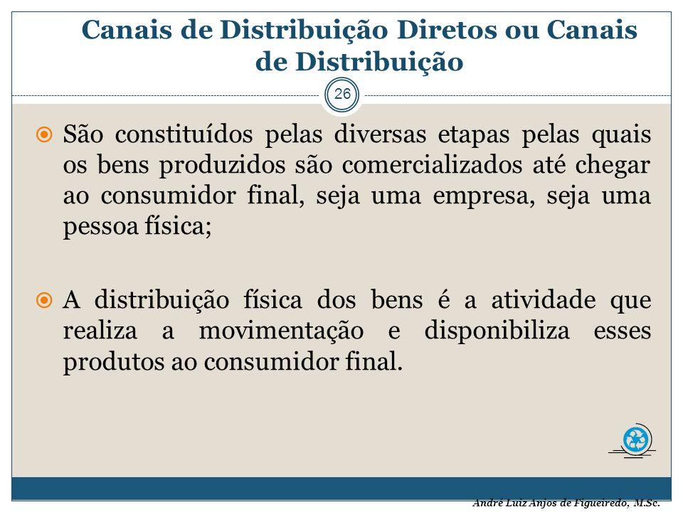 Canais de Distribuição Diretos ou Canais de Distribuição