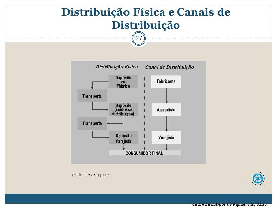 Distribuição Física e Canais de Distribuição