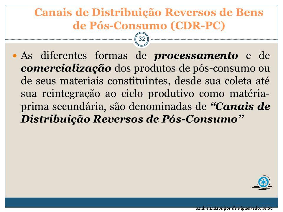 Canais de Distribuição Reversos de Bens de Pós-Consumo (CDR-PC)
