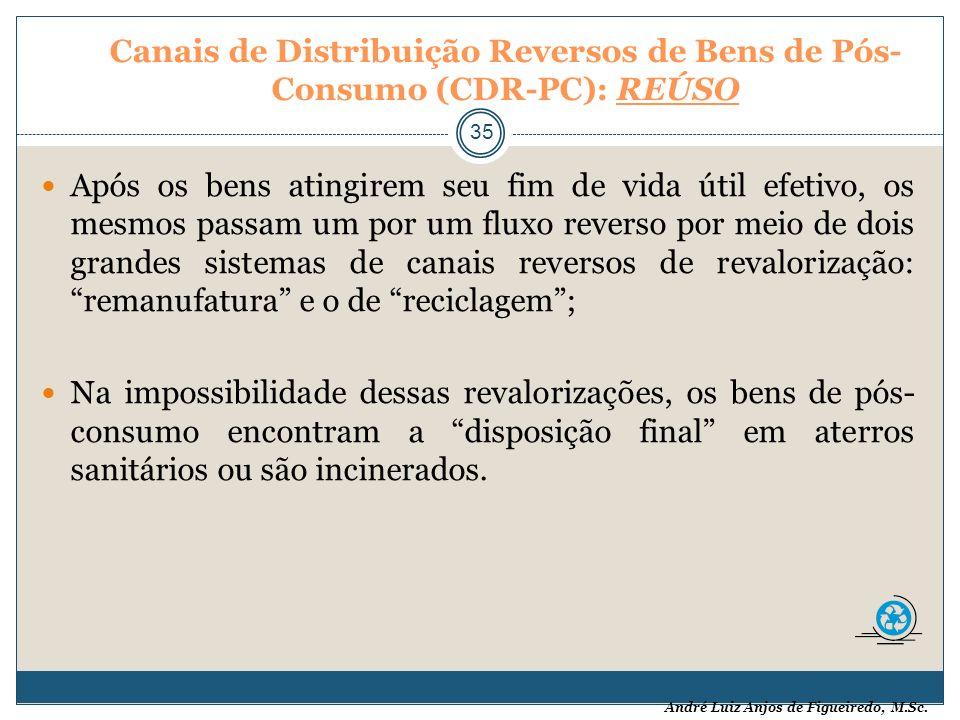 Canais de Distribuição Reversos de Bens de Pós-Consumo (CDR-PC): REÚSO