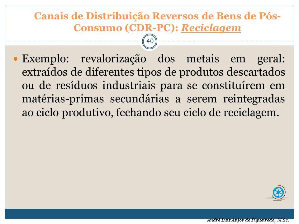 Canais de Distribuição Reversos de Bens de Pós-Consumo (CDR-PC): Reciclagem