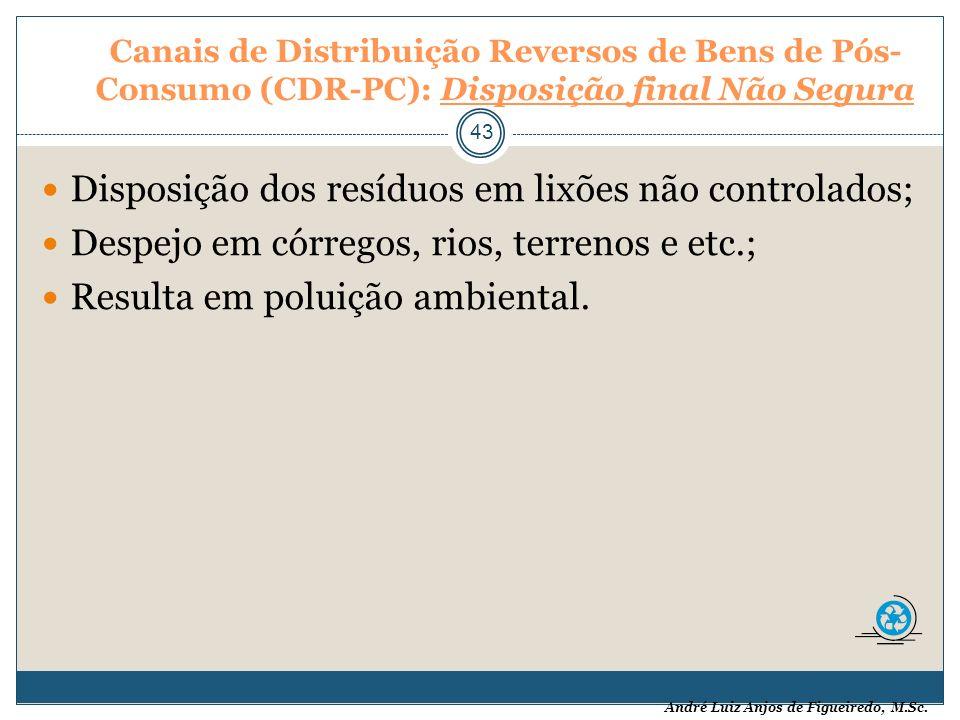 Disposição dos resíduos em lixões não controlados;