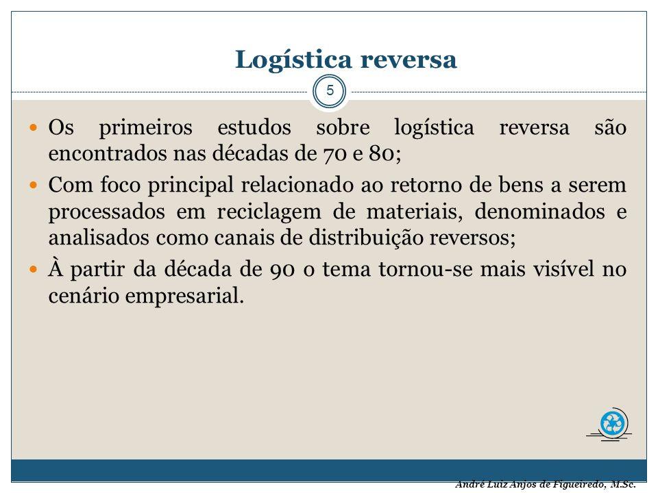 Logística reversa Os primeiros estudos sobre logística reversa são encontrados nas décadas de 70 e 80;
