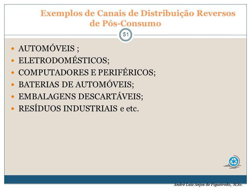 Exemplos de Canais de Distribuição Reversos de Pós-Consumo