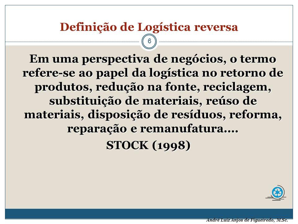 Definição de Logística reversa