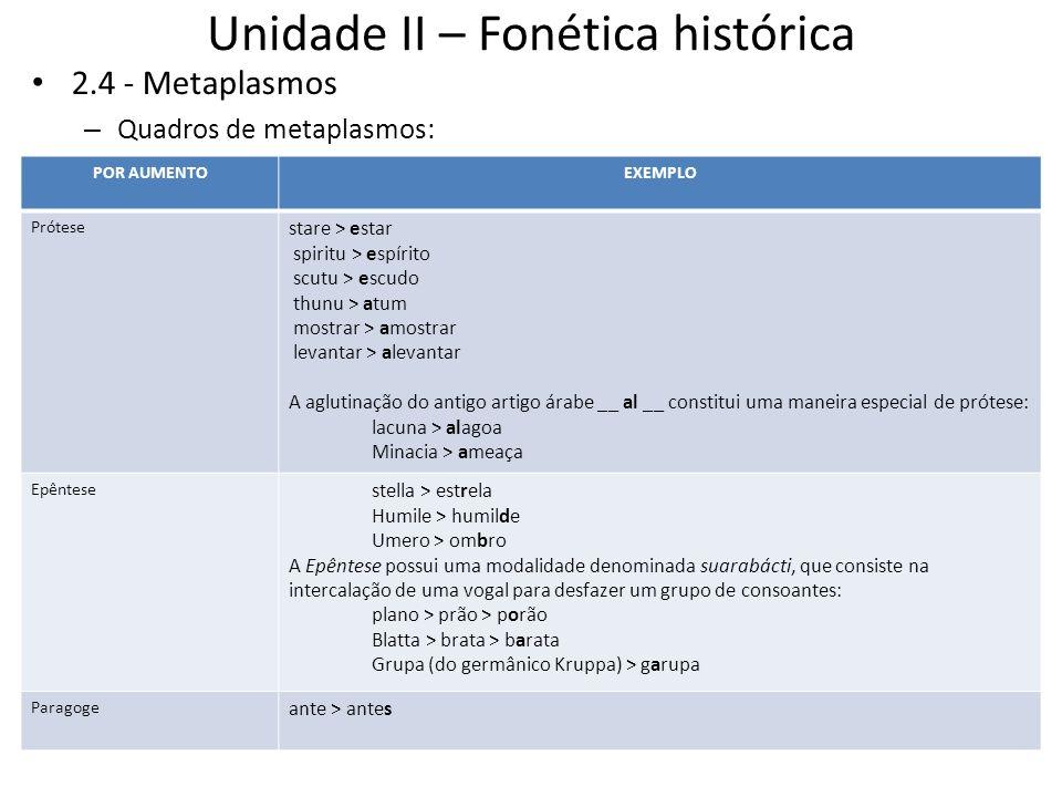 Unidade II – Fonética histórica