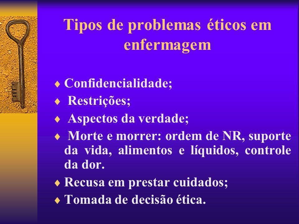 Tipos de problemas éticos em enfermagem