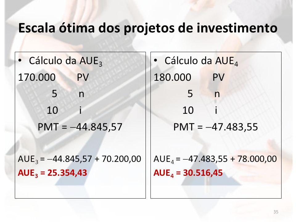 Escala ótima dos projetos de investimento