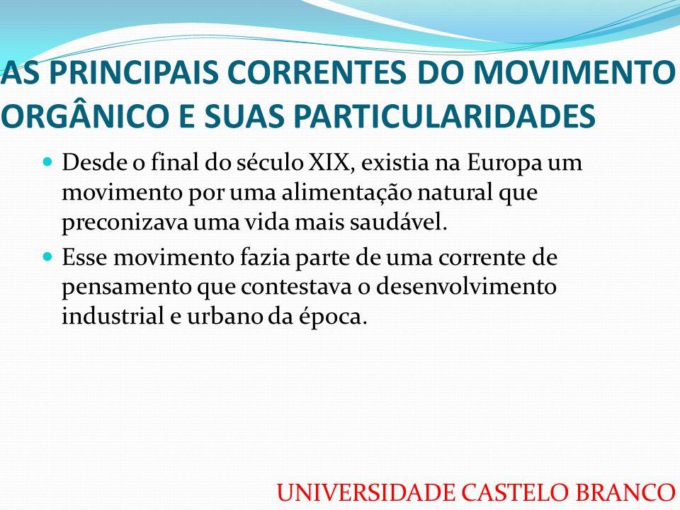 AS PRINCIPAIS CORRENTES DO MOVIMENTO ORGÂNICO E SUAS PARTICULARIDADES