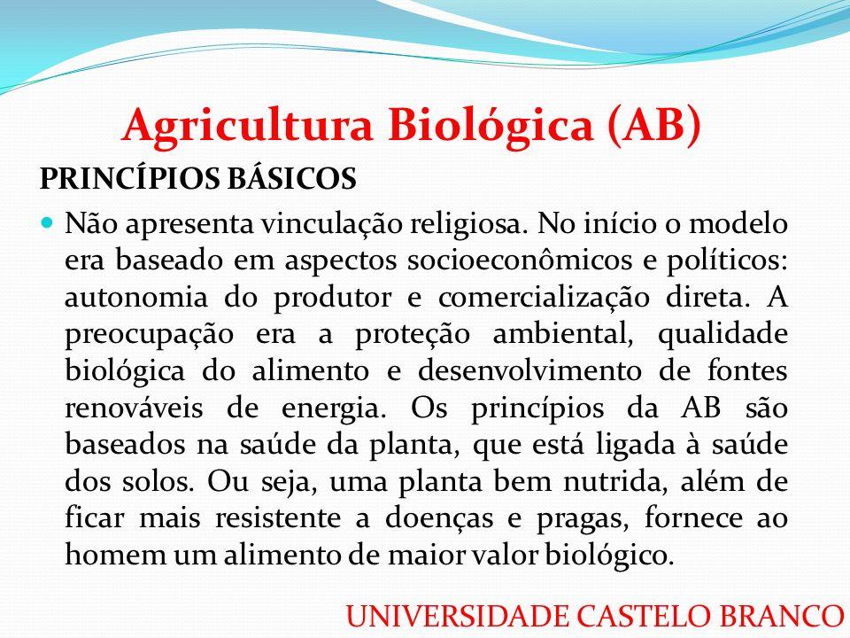 Agricultura Biológica (AB)
