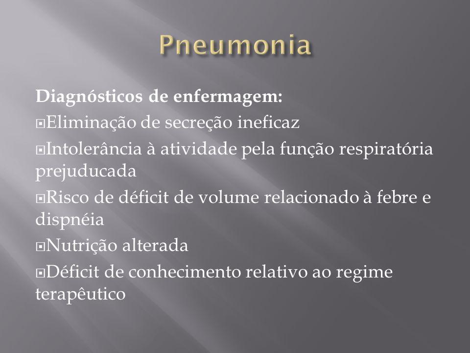 Pneumonia Diagnósticos de enfermagem: Eliminação de secreção ineficaz