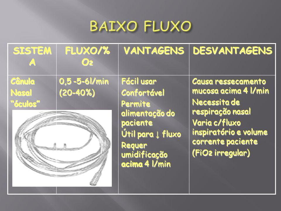 BAIXO FLUXO SISTEMA FLUXO/% O2 VANTAGENS DESVANTAGENS Cânula Nasal