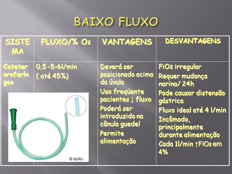 BAIXO FLUXO SISTEMA FLUXO/% O2 VANTAGENS DESVANTAGENS
