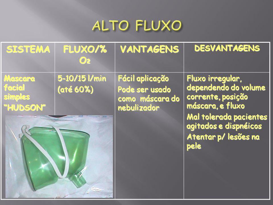 ALTO FLUXO SISTEMA FLUXO/% O2 VANTAGENS DESVANTAGENS