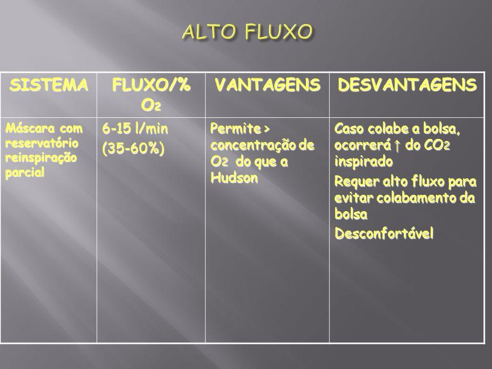 ALTO FLUXO SISTEMA FLUXO/% O2 VANTAGENS DESVANTAGENS 6-15 l/min