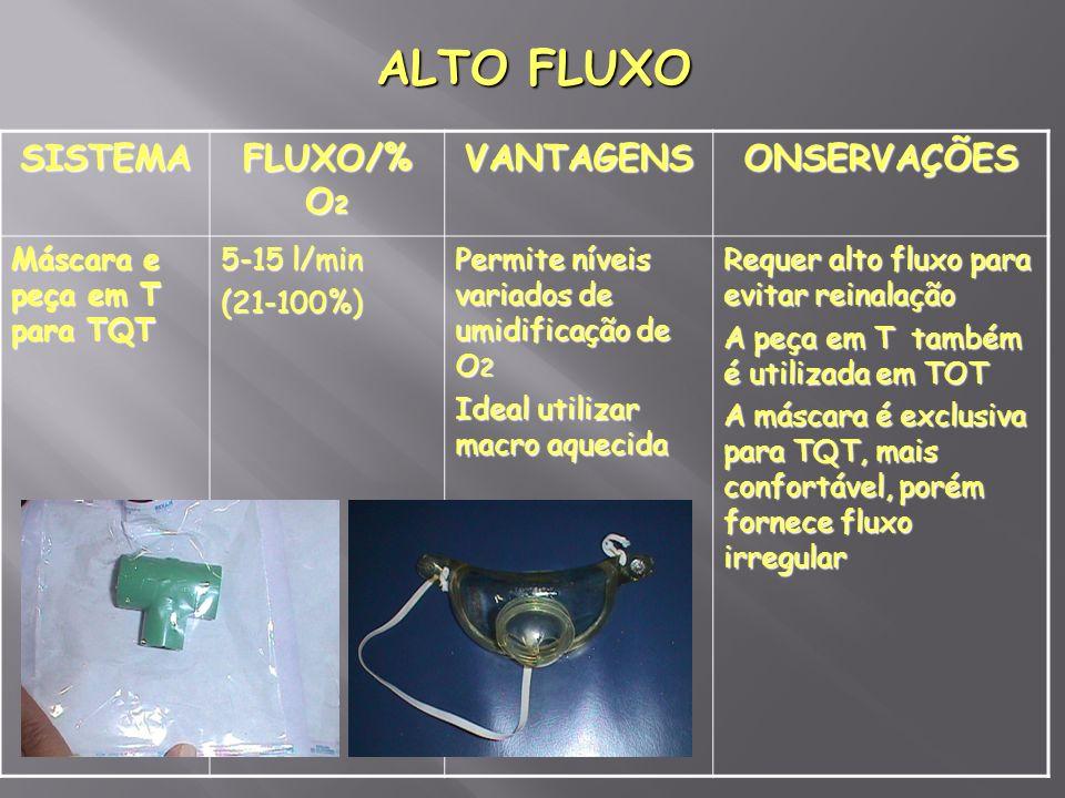 ALTO FLUXO SISTEMA FLUXO/% O2 VANTAGENS ONSERVAÇÕES