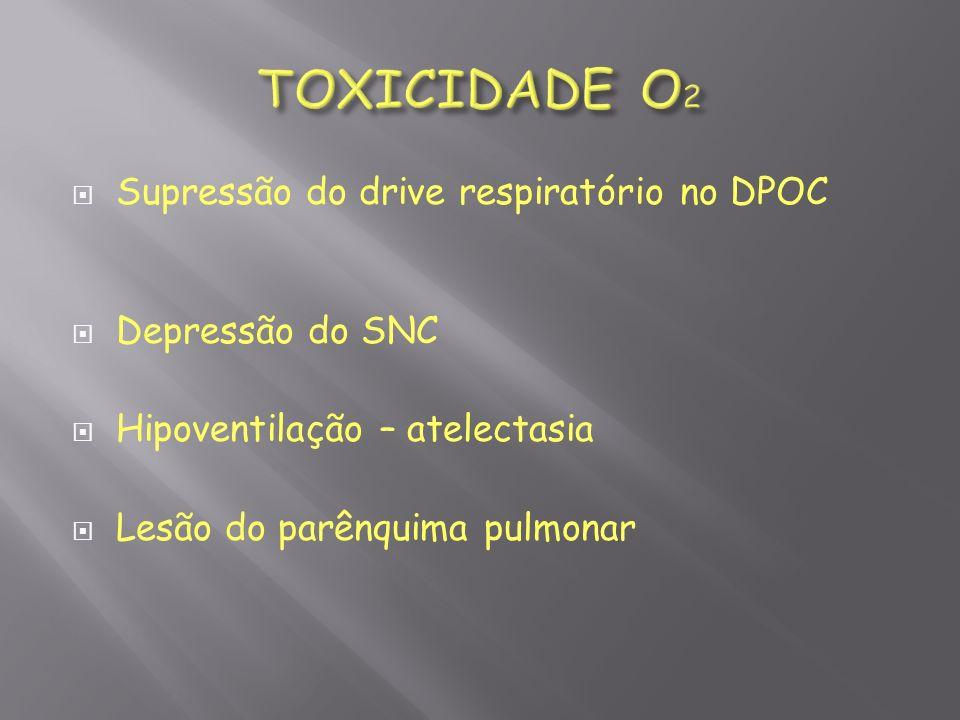 TOXICIDADE O2 Supressão do drive respiratório no DPOC Depressão do SNC