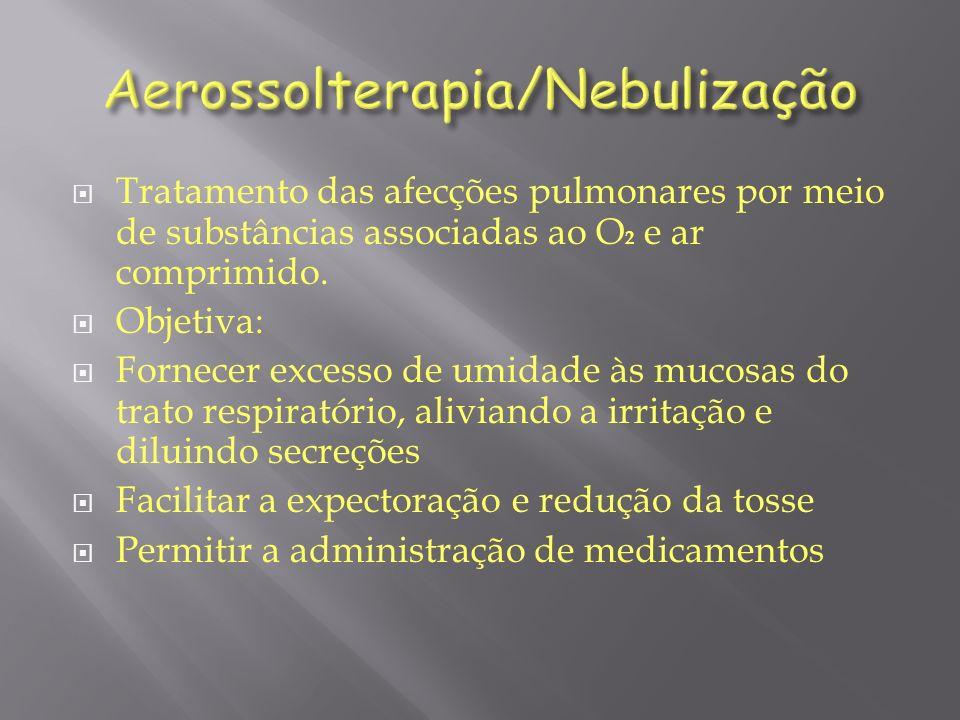 Aerossolterapia/Nebulização