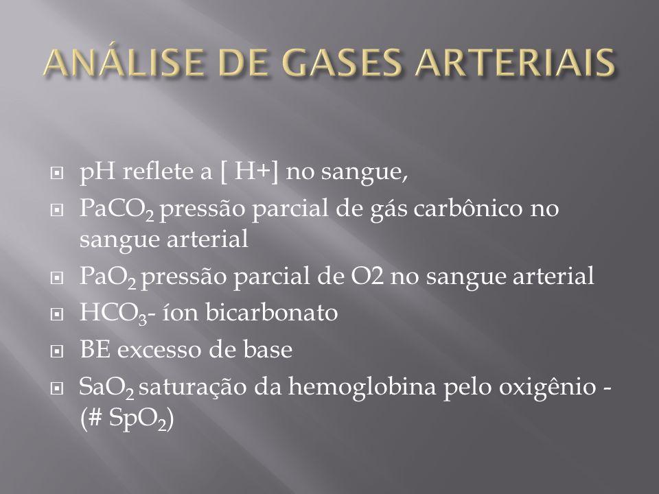 ANÁLISE DE GASES ARTERIAIS