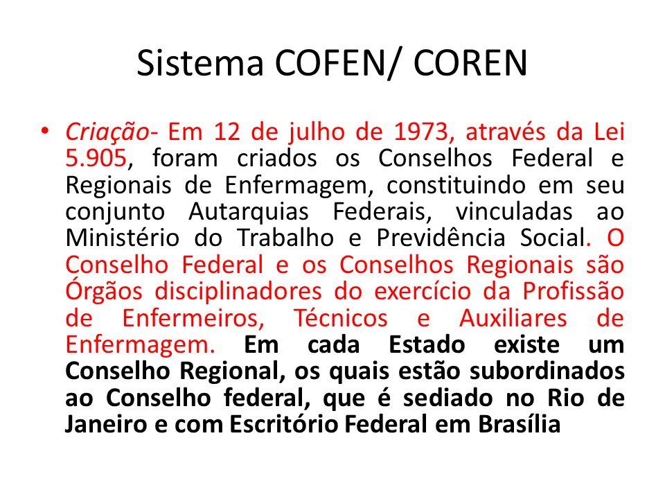 Sistema COFEN/ COREN