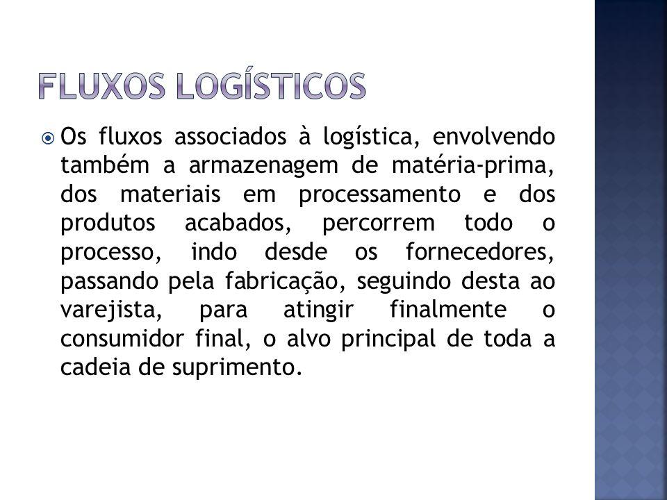 Fluxos logísticos