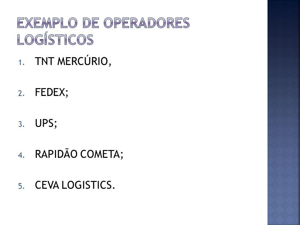 Exemplo de operadores logísticos