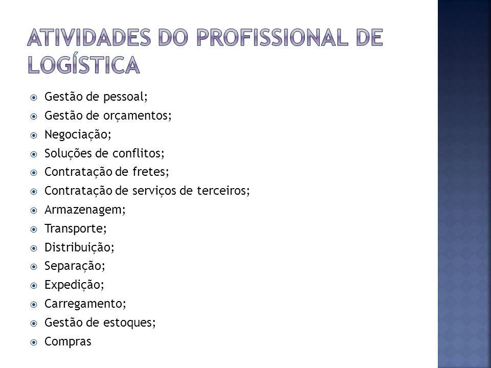 Atividades do profissional de logística