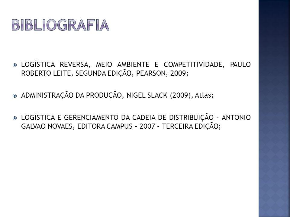 BibliografiaLOGÍSTICA REVERSA, MEIO AMBIENTE E COMPETITIVIDADE, PAULO ROBERTO LEITE, SEGUNDA EDIÇÃO, PEARSON, 2009;
