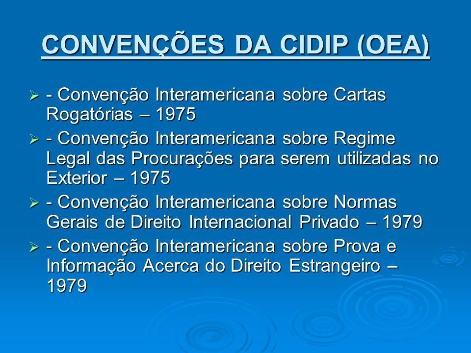 CONVENÇÕES DA CIDIP (OEA)