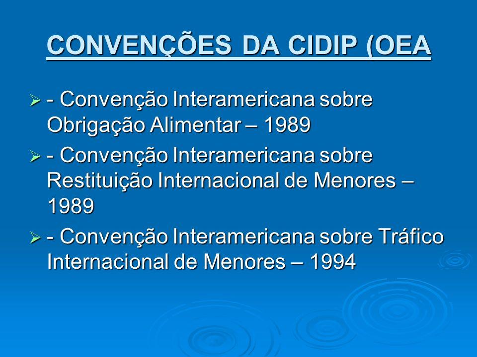 CONVENÇÕES DA CIDIP (OEA