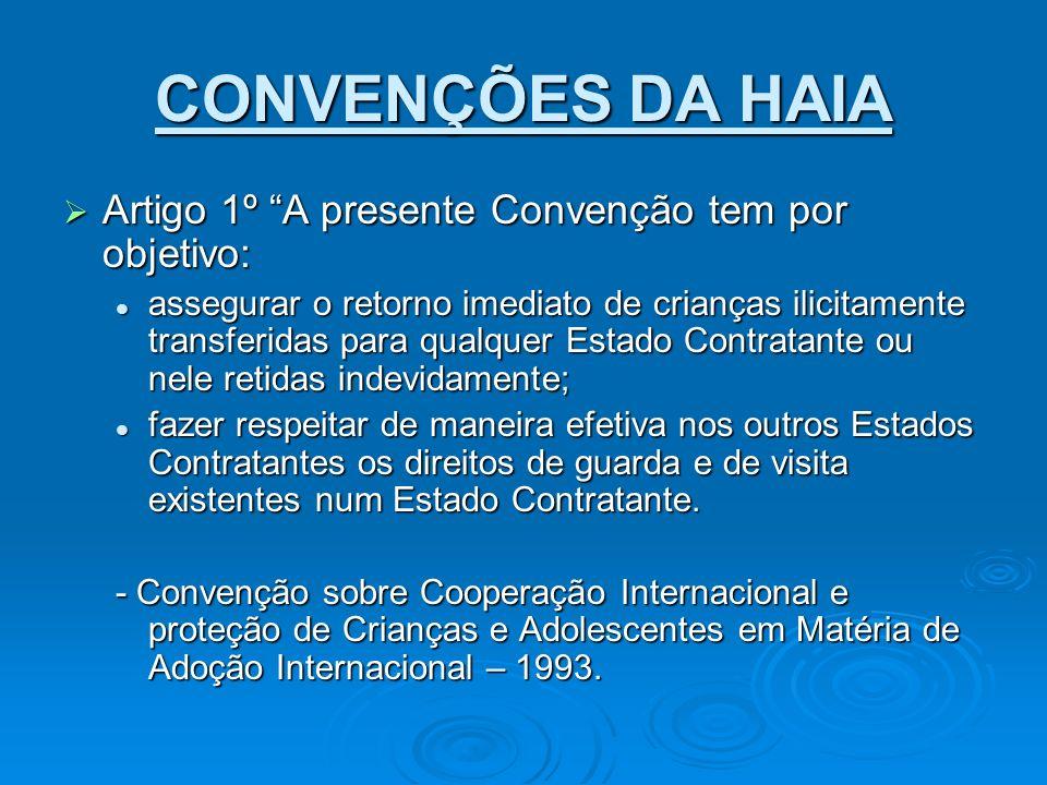 CONVENÇÕES DA HAIA Artigo 1º A presente Convenção tem por objetivo: