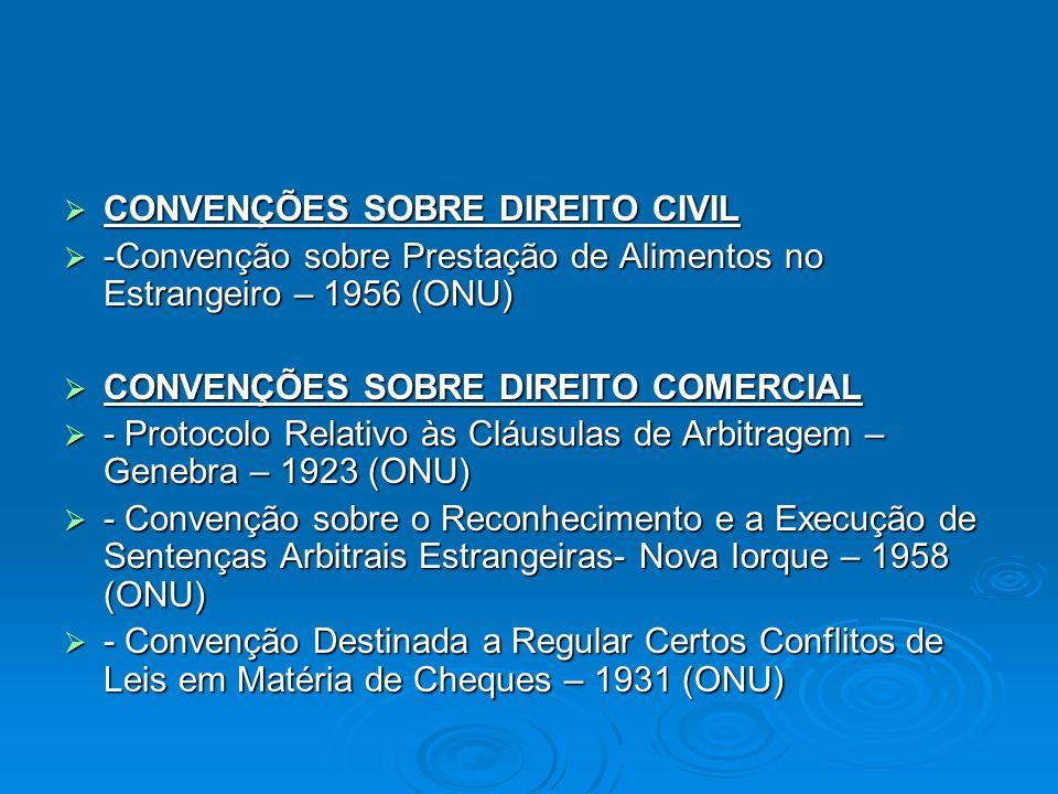 CONVENÇÕES SOBRE DIREITO CIVIL