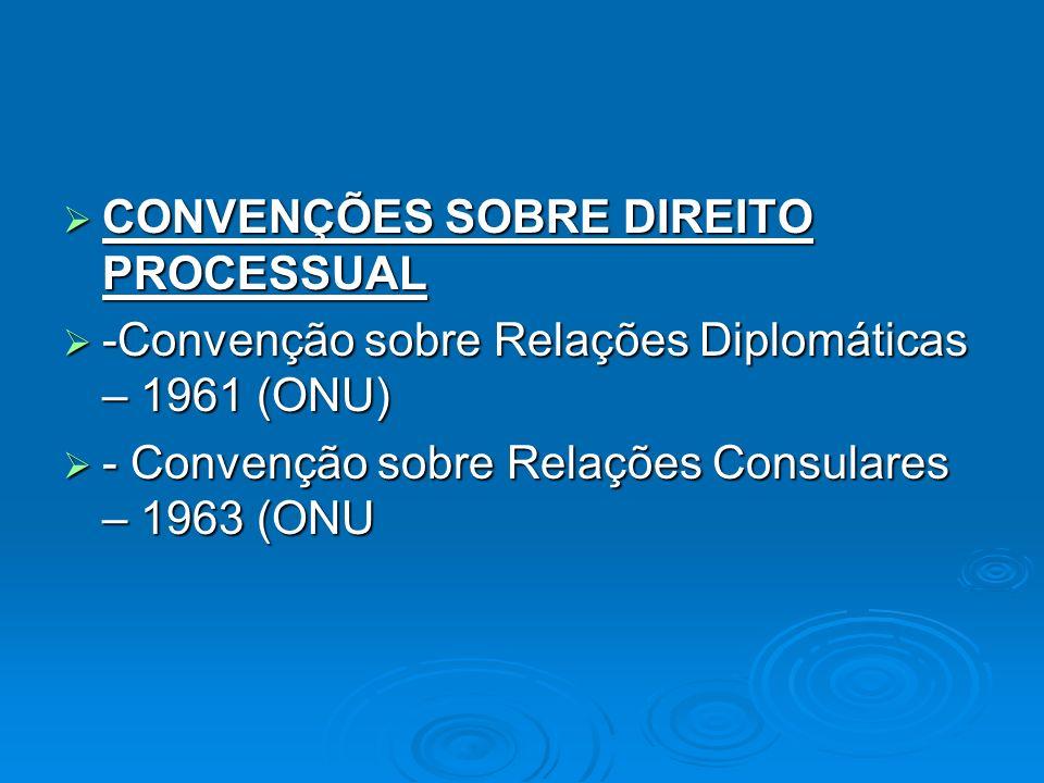 CONVENÇÕES SOBRE DIREITO PROCESSUAL