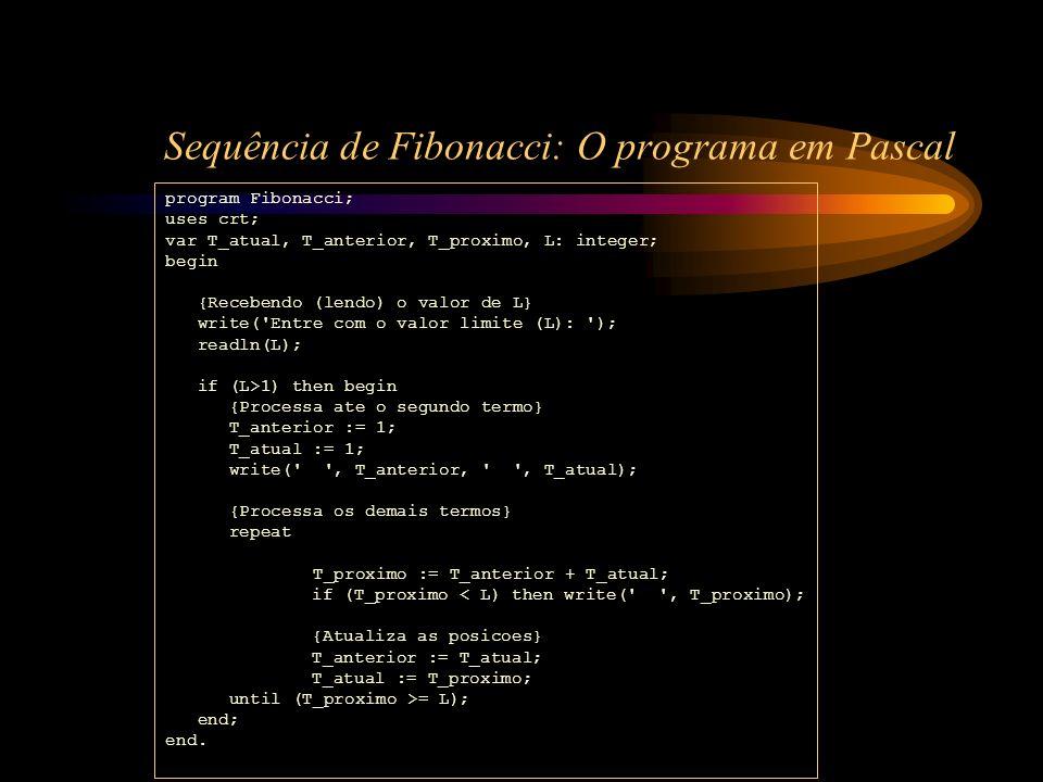 Sequência de Fibonacci: O programa em Pascal