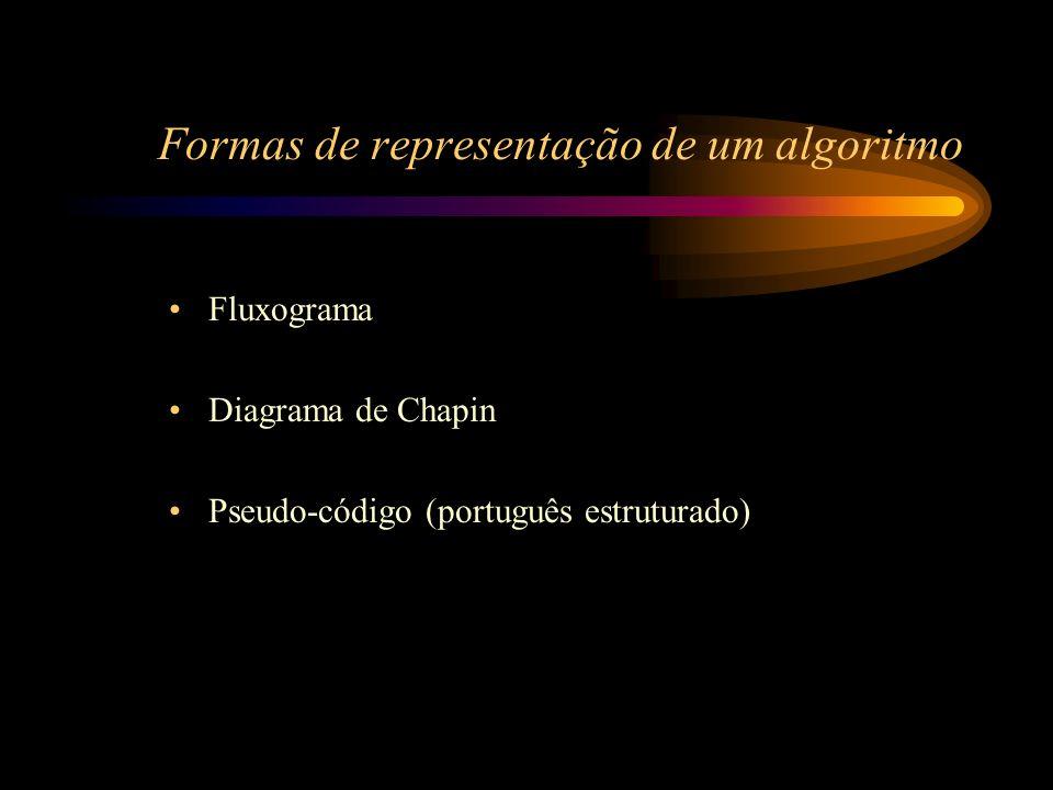 Formas de representação de um algoritmo