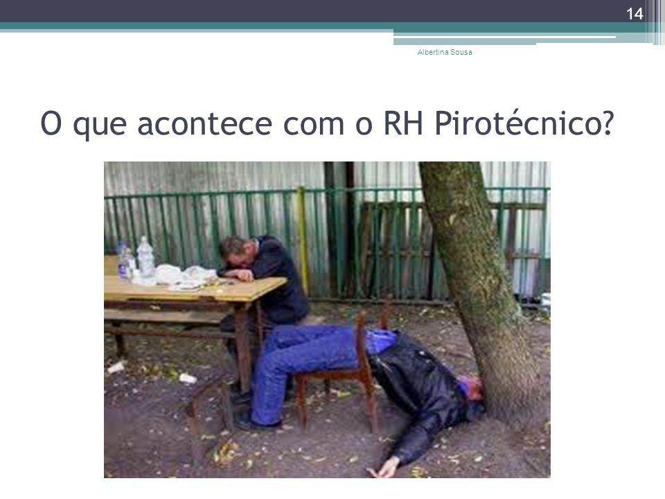 O que acontece com o RH Pirotécnico