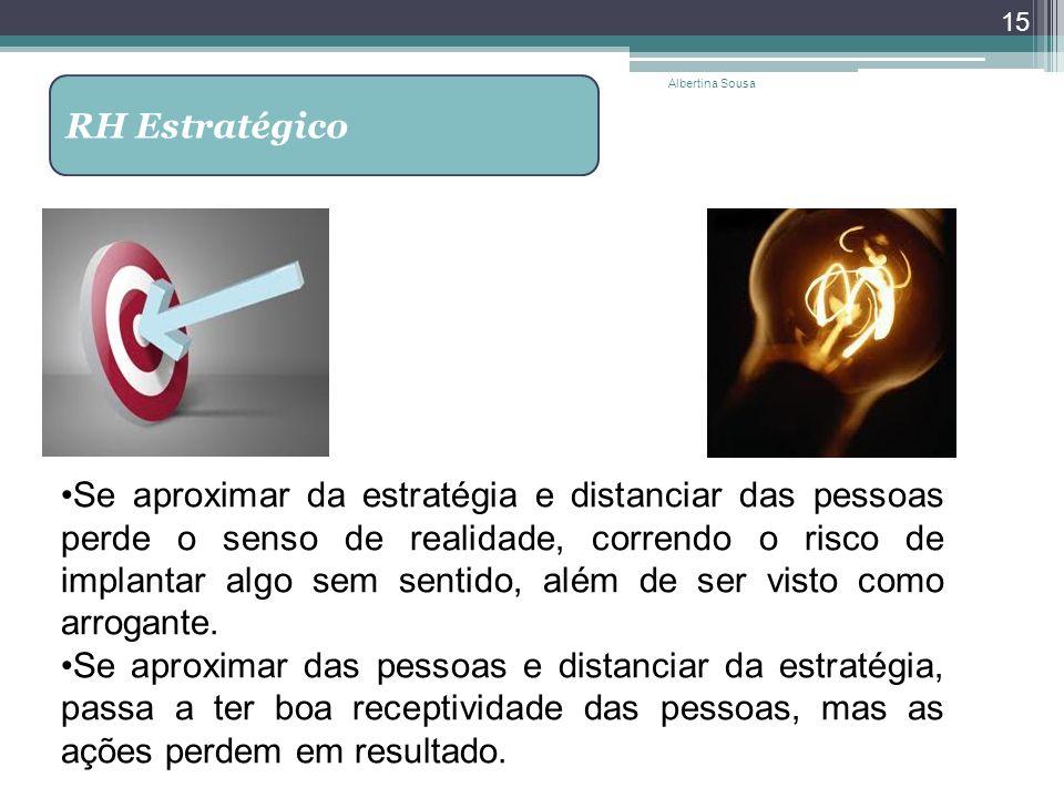 RH Estratégico Albertina Sousa.