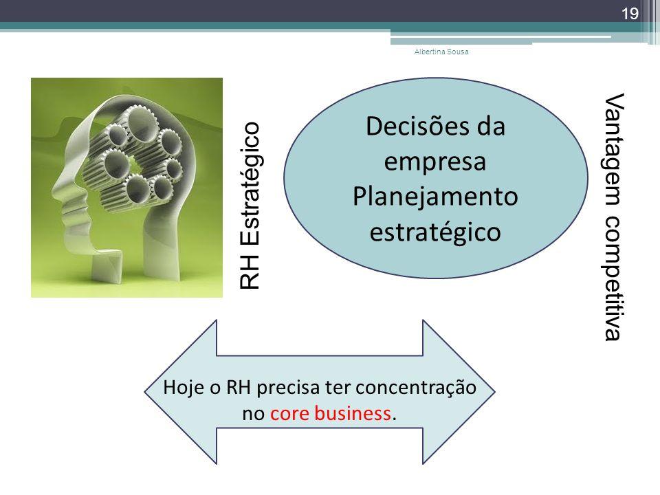 Decisões da empresa Planejamento estratégico
