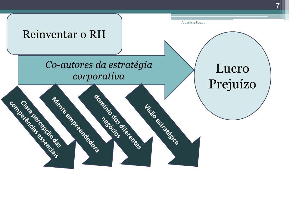 Lucro Prejuízo Reinventar o RH Co-autores da estratégia corporativa