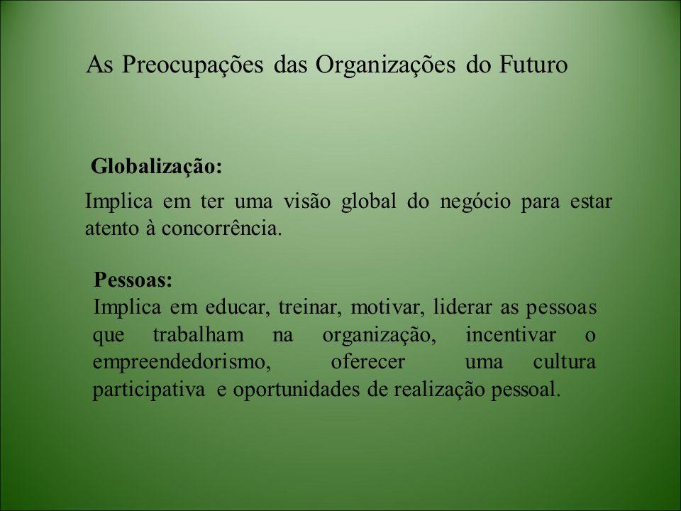 As Preocupações das Organizações do Futuro