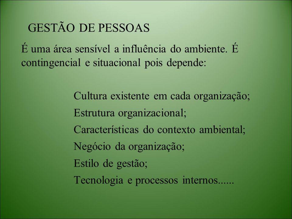 GESTÃO DE PESSOAS É uma área sensível a influência do ambiente. É contingencial e situacional pois depende: