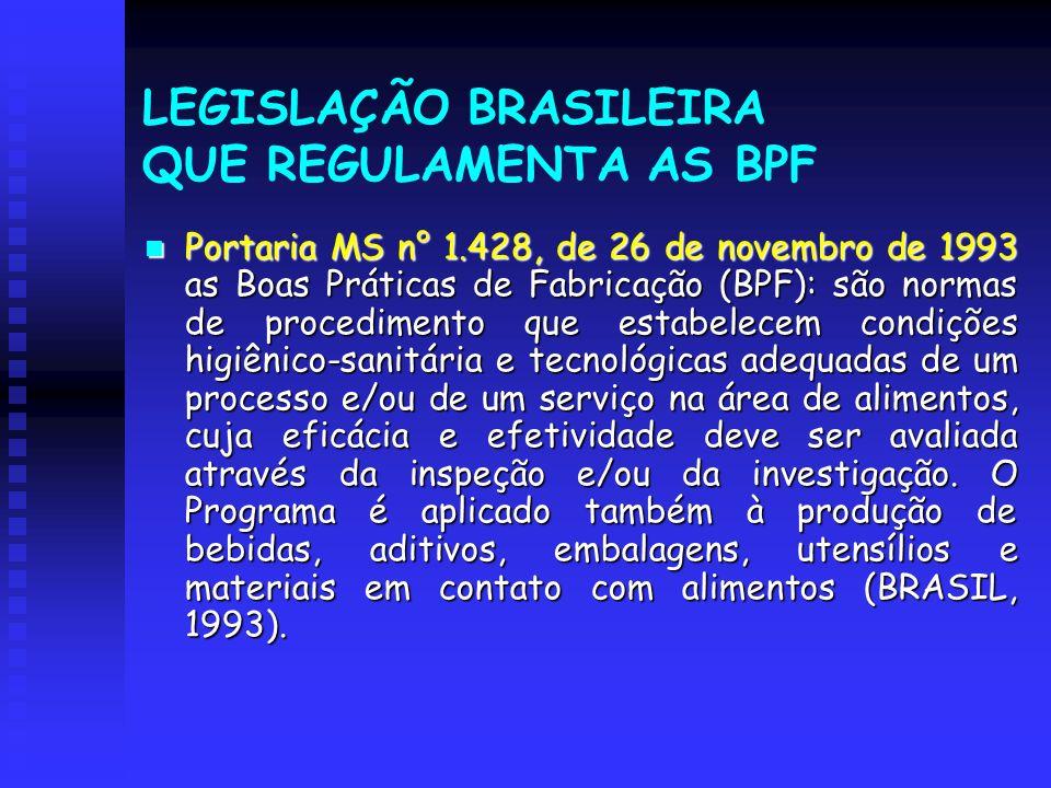 LEGISLAÇÃO BRASILEIRA QUE REGULAMENTA AS BPF