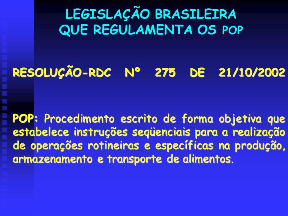 LEGISLAÇÃO BRASILEIRA QUE REGULAMENTA OS POP