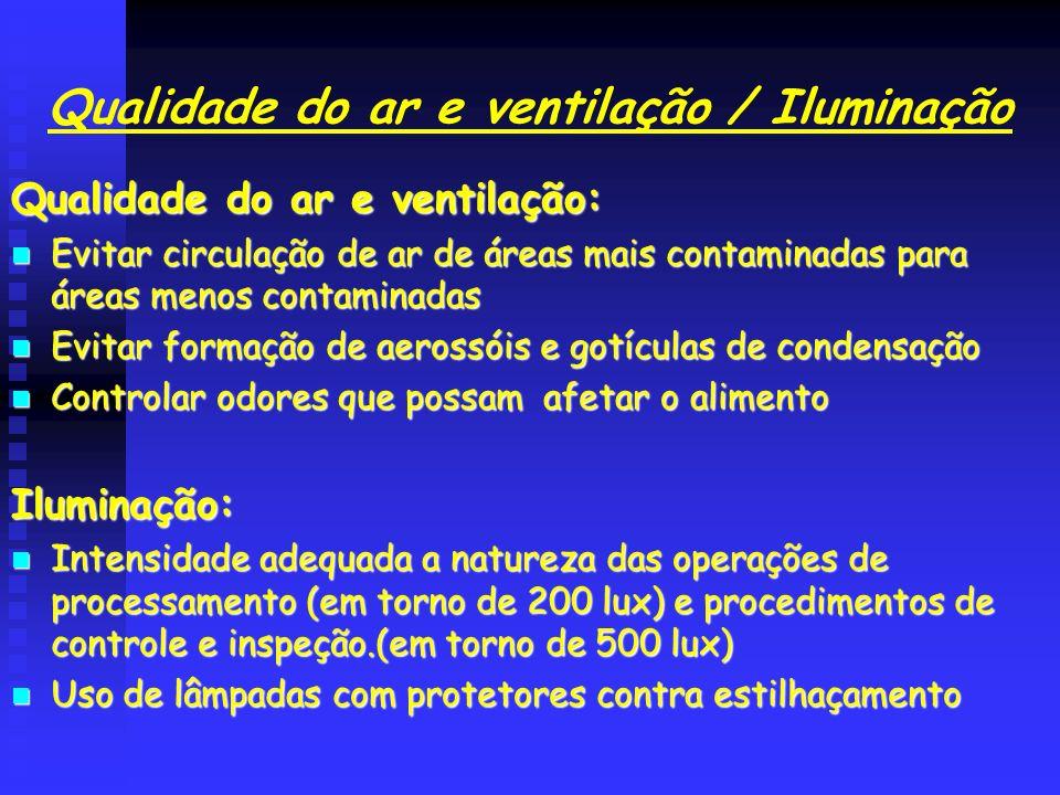 Qualidade do ar e ventilação / Iluminação