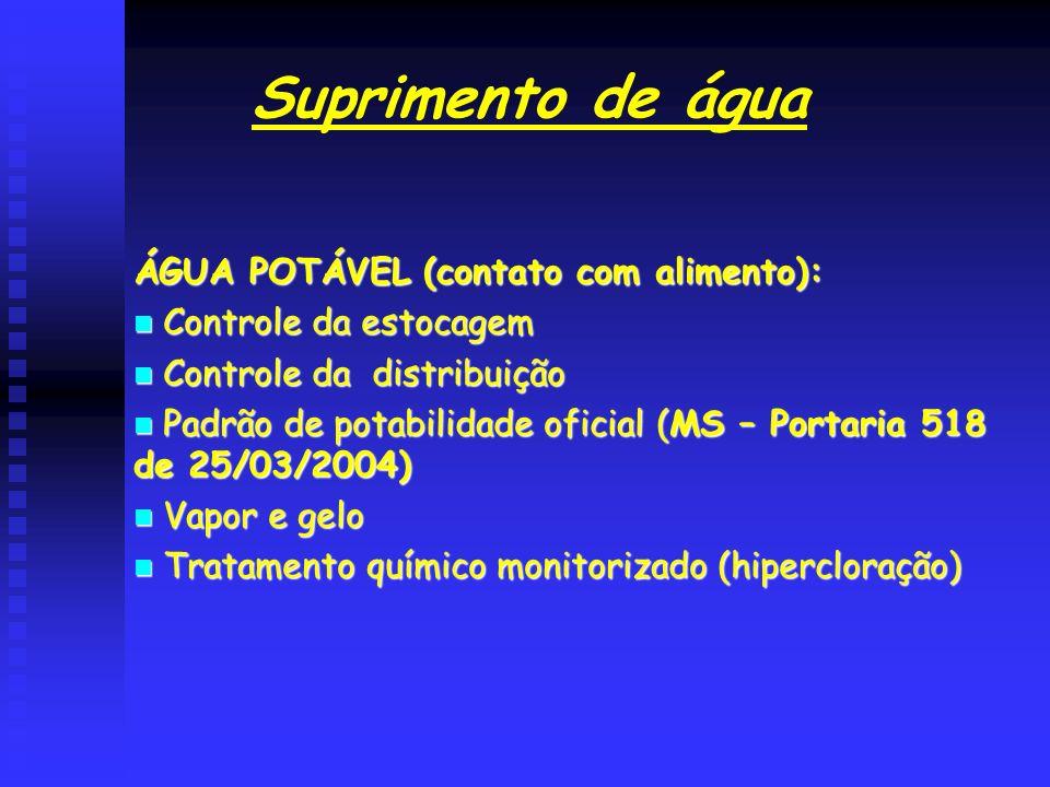 Suprimento de água ÁGUA POTÁVEL (contato com alimento):