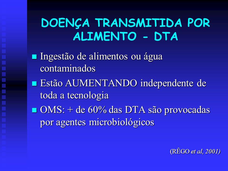 DOENÇA TRANSMITIDA POR ALIMENTO - DTA